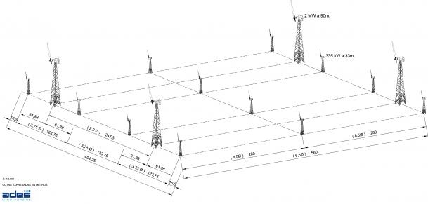 planificación campo eólico